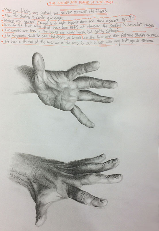 My Drawings of Hands, Lee Hammond has a great way of looking at the hand in basic shapes, by Artist Sophie Lawson