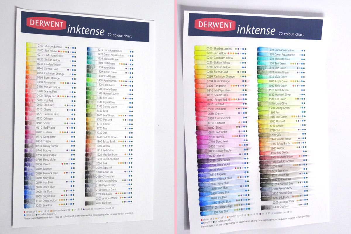Derwent Inktense pencils with and without water before and after, by Artist Sophie Lawson