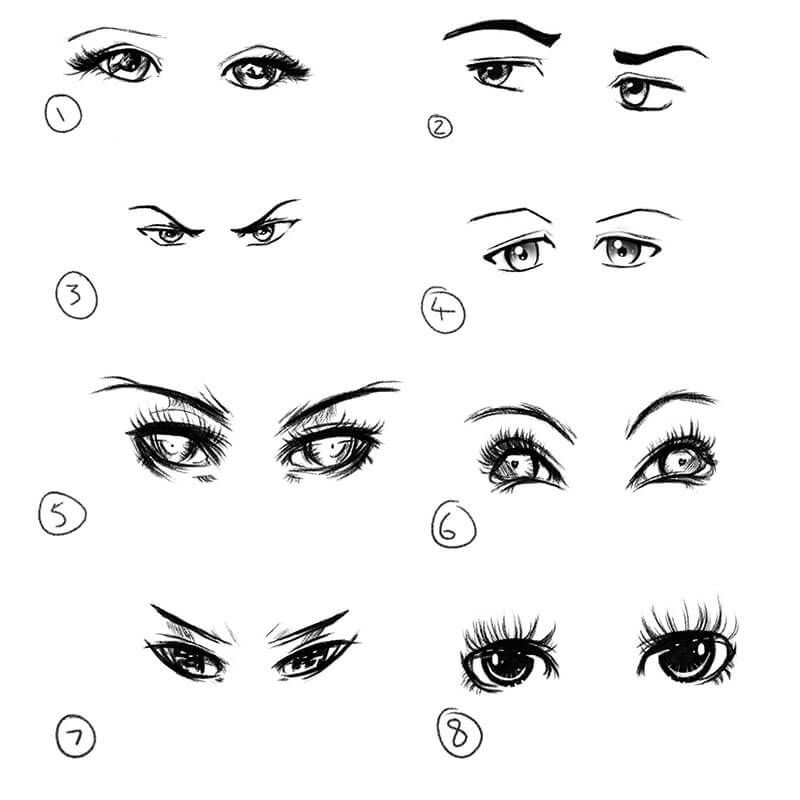 Learning Digital Painting Day 018 - Sketching some Female Manga Eyes